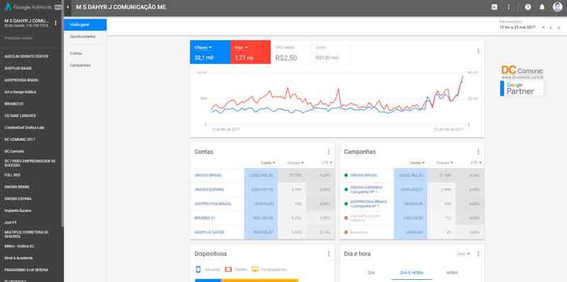 Facebook-Ads-e-Google-Adwords-Qual-é-o-melhor-google-adwords