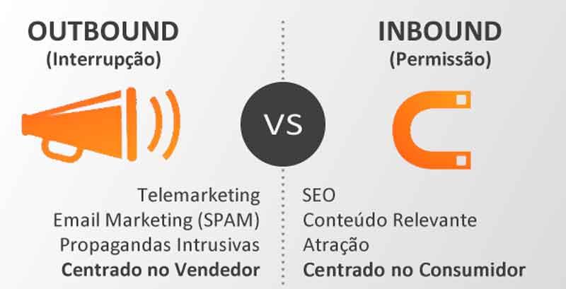 Por-que-o-marketing-de-conteúdo-e-importante