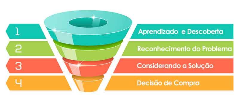 Por-que-o-marketing-de-conteúdo-e-importante-planejar