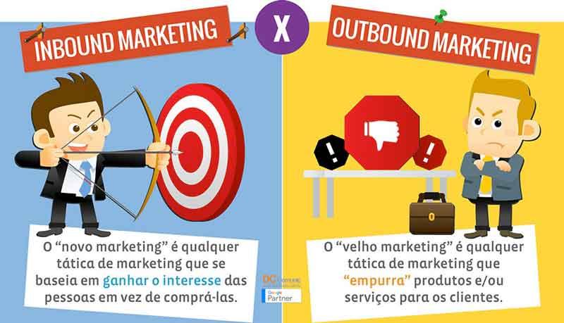 o-que-e-inbound-marketing-x-outbound-marketing