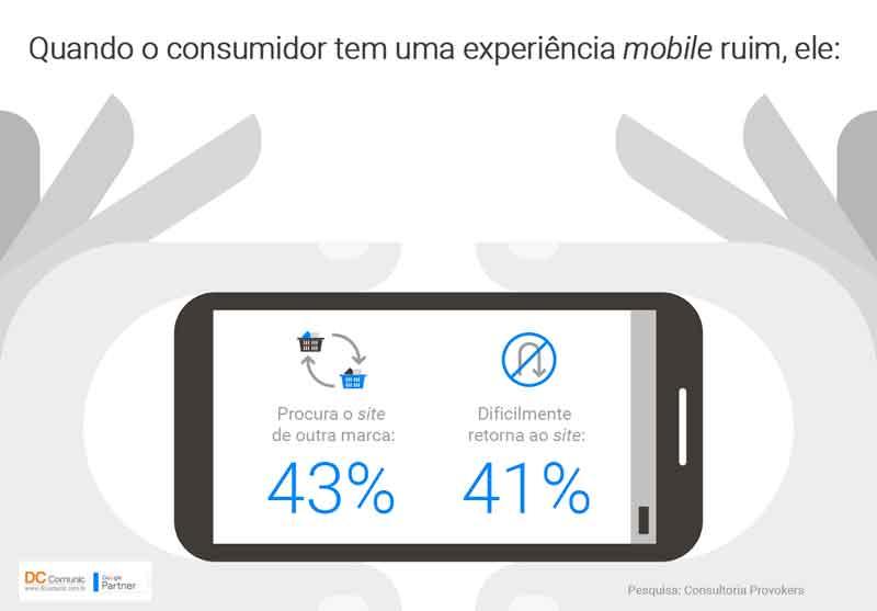 9-Razões-para-ter-um-Site-Responsivo-para-o-seu-Negócio-mobile-experiencia