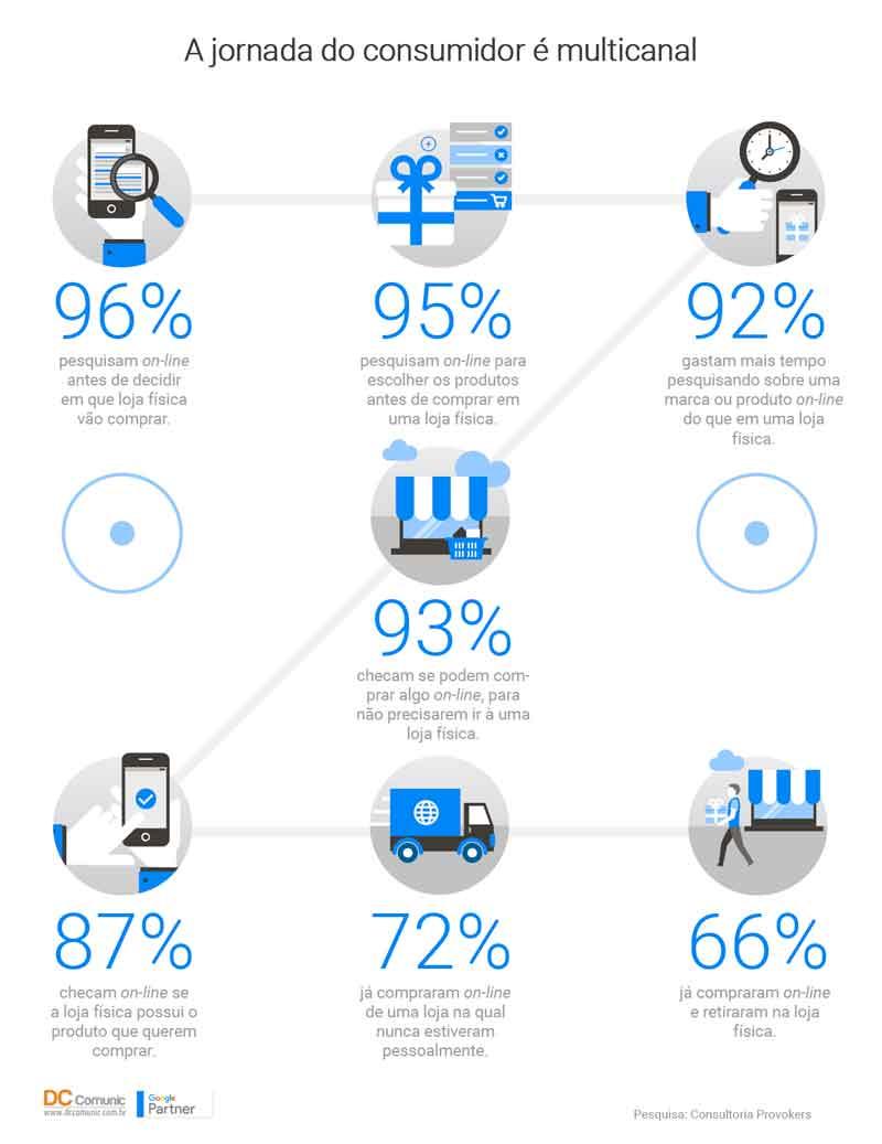 9-Razões-para-ter-um-Site-Responsivo-para-o-seu-Negócio-mobile
