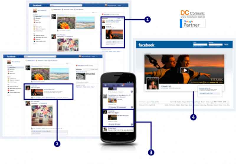 Facebook Ads como funciona saiba tudo