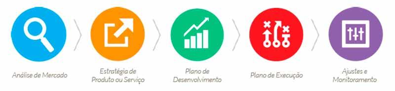SERVIÇOS-DE-MARKETING-DIGITAL-DC-COMUNIC-ESTRATEGIAS