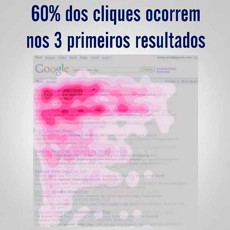 Agência de Marketing Digital SEO mapa de cliques