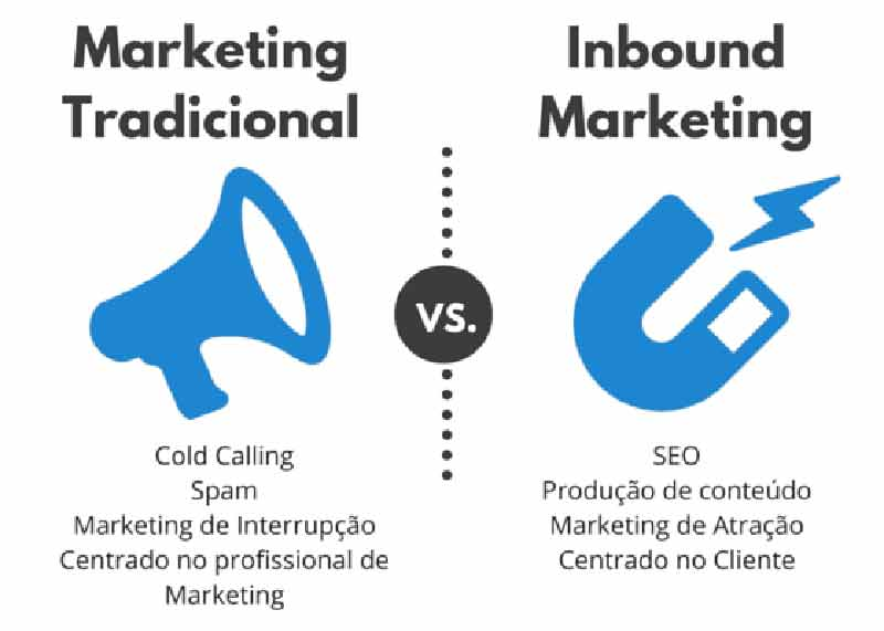 Agencia-de-Inbound-Marketing-e-a-importancia-para-sua-empresa